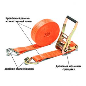 stjazhnye-remni-1-1